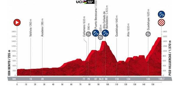 Vuelta España villuercas